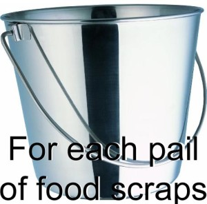 For each pail of food (or grass)